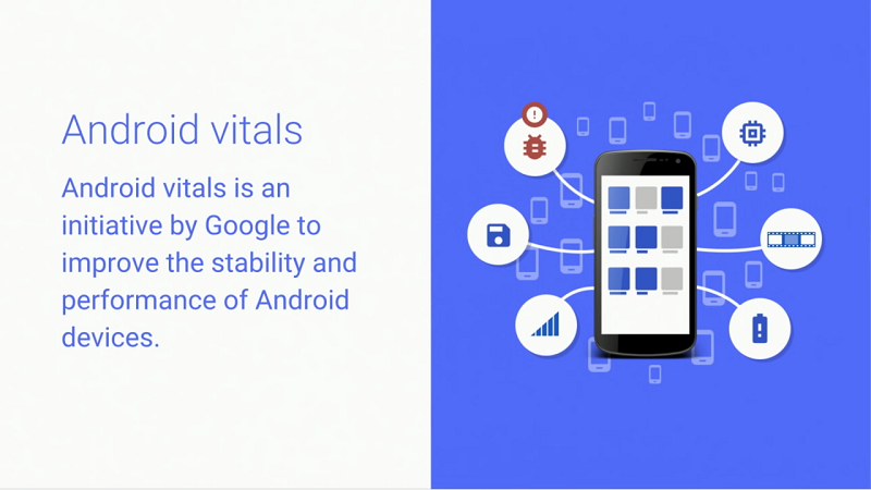 Google Android Applications